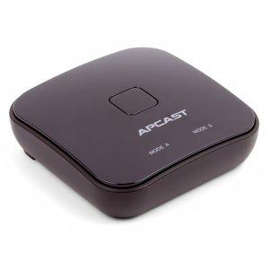 Автомобильный адаптер APCAST для дублирования экрана Smartphone/iPhone с HDMI-выходом